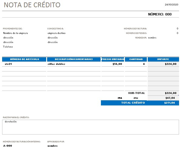 Modelo de nota de crédito